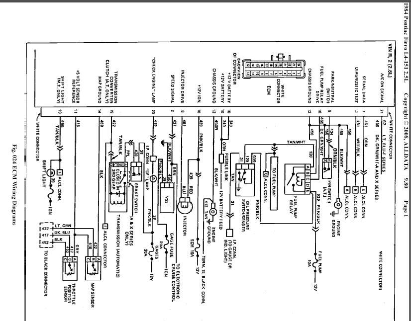 81 Jeep Cj7 Engine Wiring Diagram CJ7 Gauge Wiring Wiring