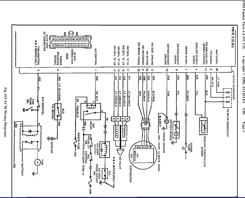 Fiero Center Console Wiring Diagrams : 36 Wiring Diagram
