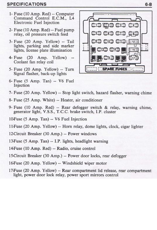 Ford Fusion Fuse Box Lid Fuse Box Diagram 1987 Gt Pennock S Fiero Forum