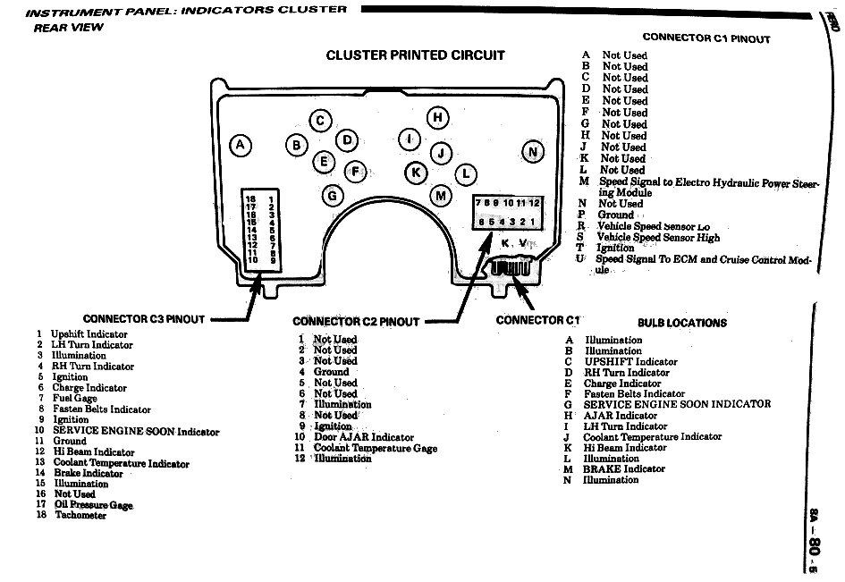 Fiero Dashboard Wiring Diagram : 30 Wiring Diagram Images