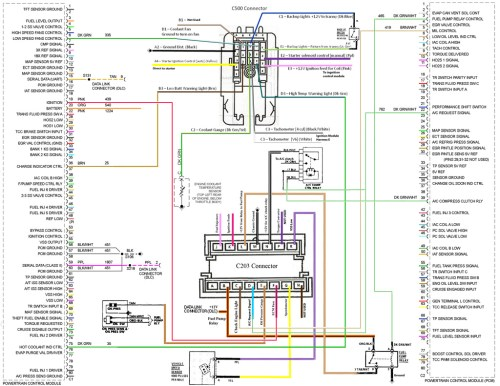 small resolution of gm 3400 wiring diagram online wiring diagram datagm 3400 engine diagram schematic library3400 gm wiring harness