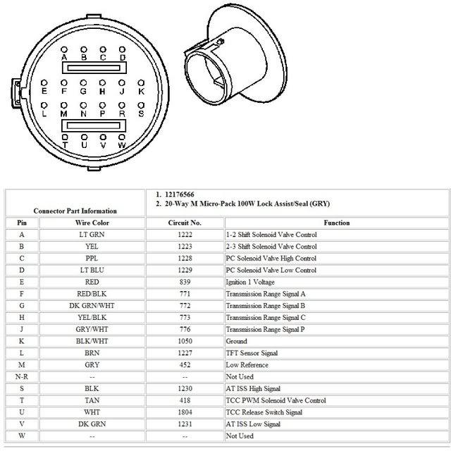 4t65e wiring diagram