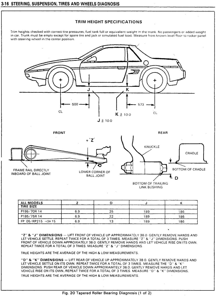 What is the Track Width (F & R) of an '88 GT/Formula