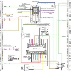 Fiero 3800 Wiring Diagram Tin Bismuth Phase Obdii How To Get Started Pennock 39s Forum