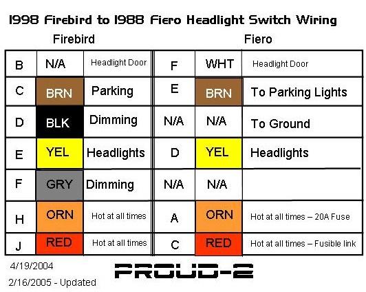 Fiero Headlight Wiring Diagram Pontiac Starter Wiring