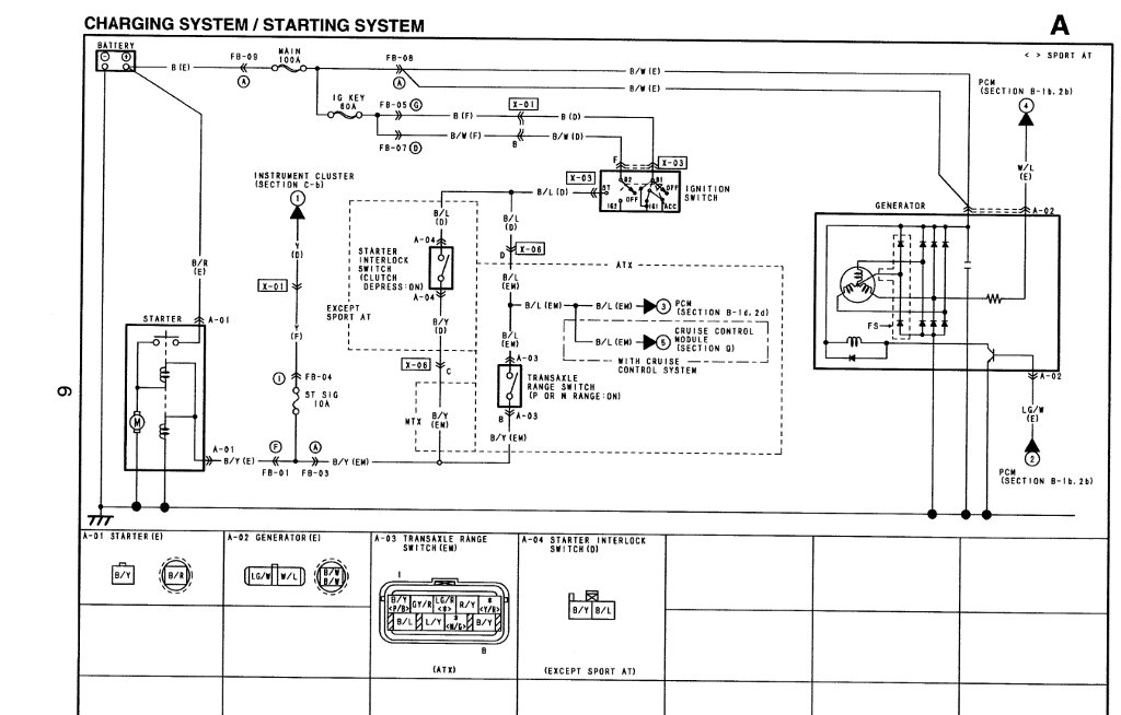 1986 mazda b2000 ignition wiring diagram white rodgers thermostat diagrams alternator diagram, mazda, free engine image for user manual download