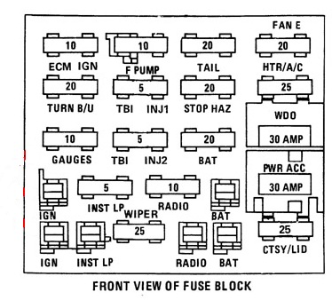 Wiring Diagram For 1986 Porsche 944 1986 Ford Bronco II