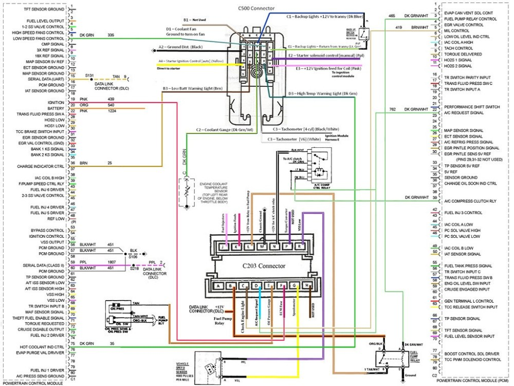 medium resolution of 3800 supercharged engine swap wiring diagram wire management3 8 gm standalone wiring harness wiring diagram expert