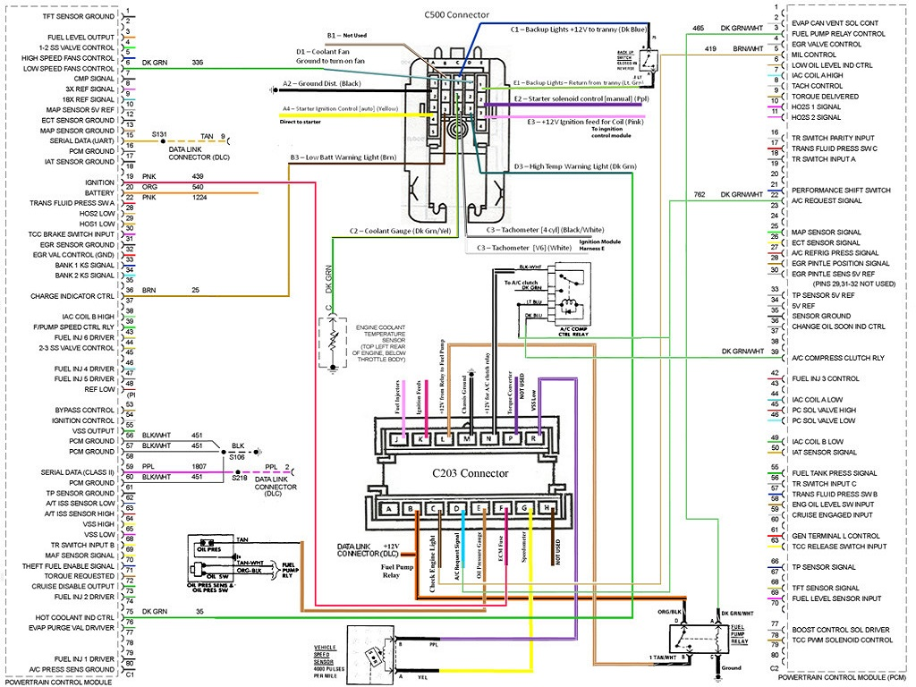 hight resolution of 3800 supercharged engine swap wiring diagram wire management3 8 gm standalone wiring harness wiring diagram expert
