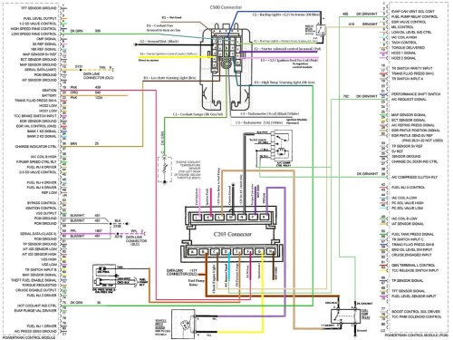 small resolution of 3800 supercharged engine swap wiring diagram wire management3 8 gm standalone wiring harness wiring diagram expert