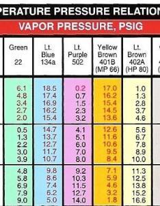 Pressure temp chart  paketsusudomba co also hobit fullring rh