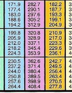 Pennocks fiero forum ac pressure temp charts by buddycraigg also   chart ganda fullring rh