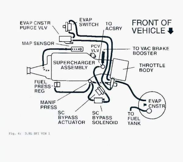 Wiring Diagram: 34 3800 Series 2 Vacuum Diagram