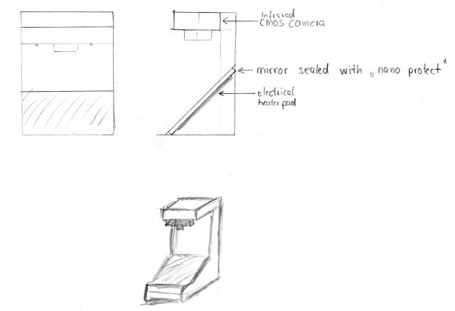 Redesign Radio Console ( TFT 7