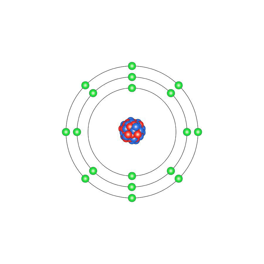 medium resolution of argon