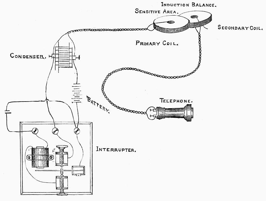 Bell: Metal Detector, 1881 Photograph by Granger