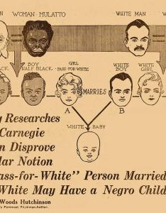 Poster photograph eugenics research by american philosophical society also rh fineartamerica