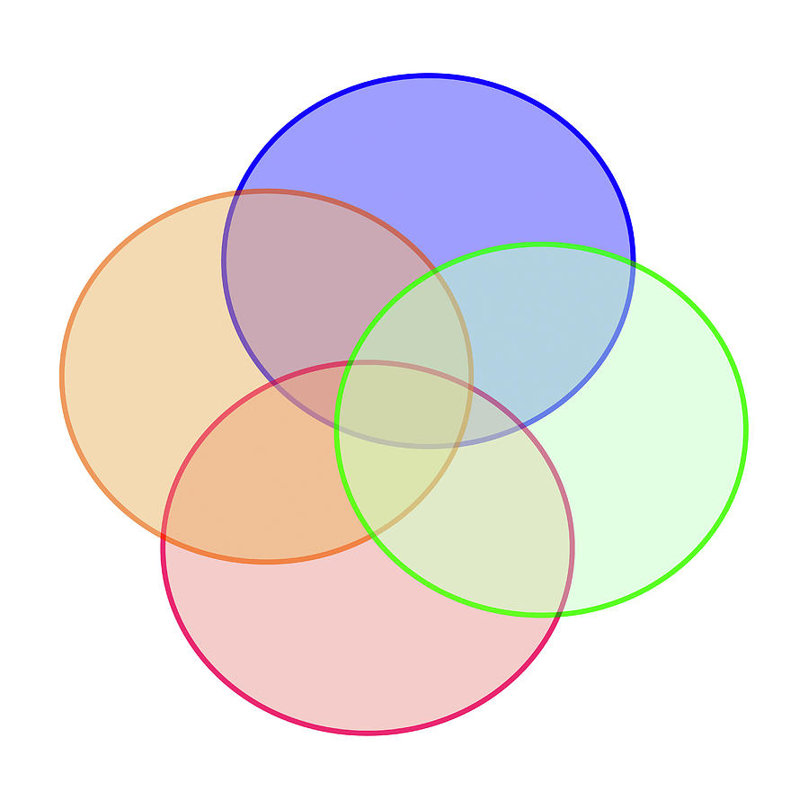 hight resolution of euler diagram of intersecting circles