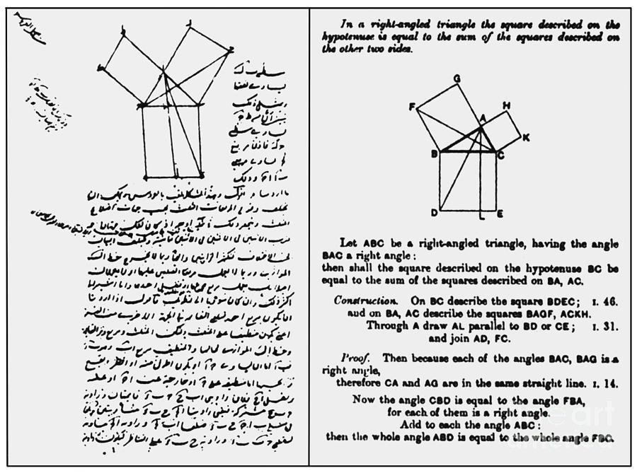 Pythagorean Theorem, Arabic & English Photograph by
