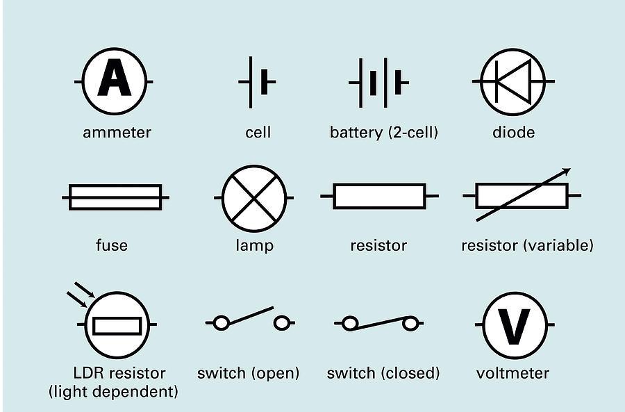 Electrical Wiring Symbols Pdf