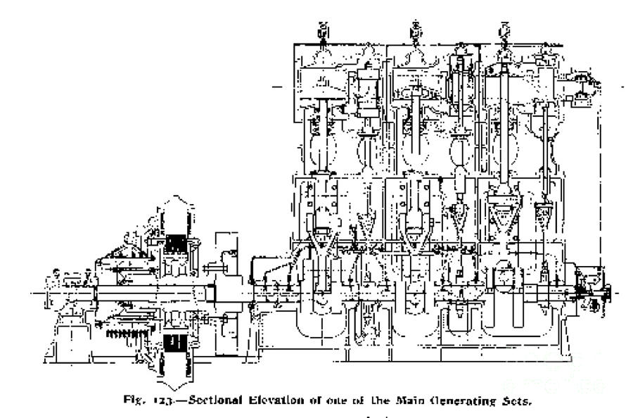 Steam Engine Diagram, Titanic, 1911 Photograph by Science