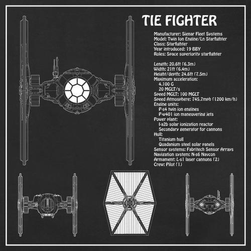 small resolution of star wars digital art diagram illustration for the tie fighter from star wars with technical