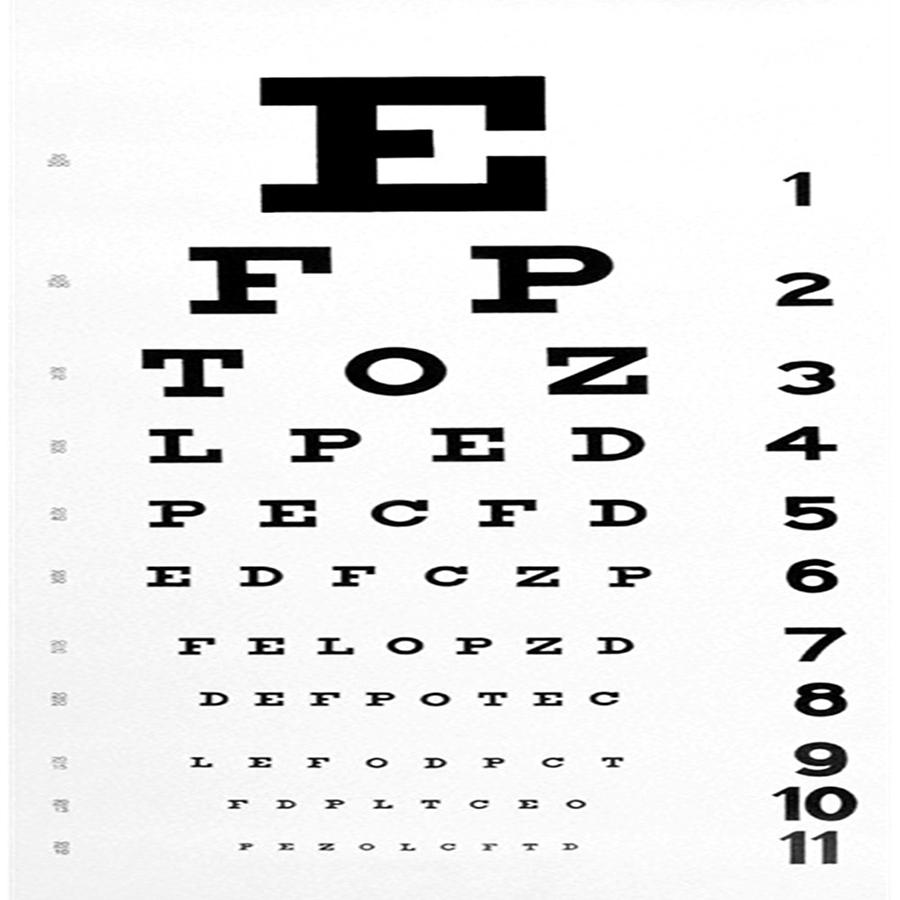 The Eye Chart Photograph by Florene Welebny