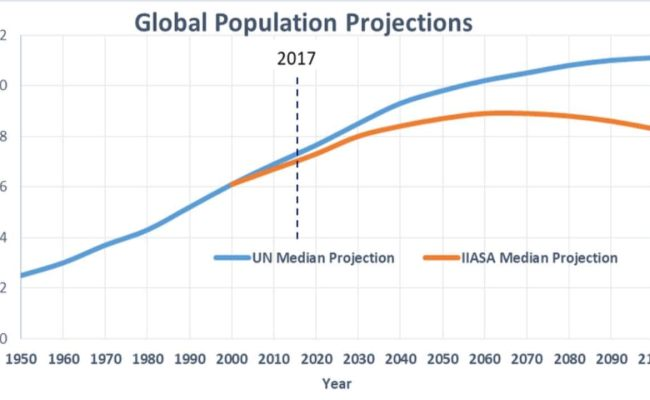China S Population To Stall Around 2030 Drop To 90 Of Today S Figures By 2065 Technology News