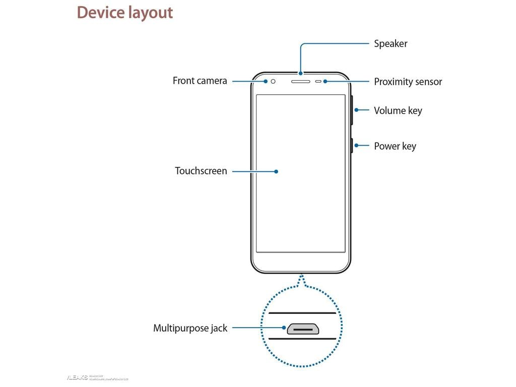 Samsung Galaxy A2 Core's entire user manual leaked, might