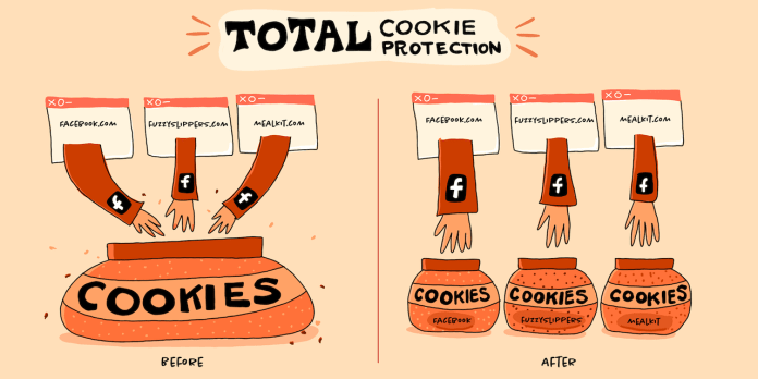 Previously, third-party cookies were shared between websites. Now, every website gets its own cookie jar so that cookies can't be used to share data between them. Illustration: Meghan Newell/Mozilla blog