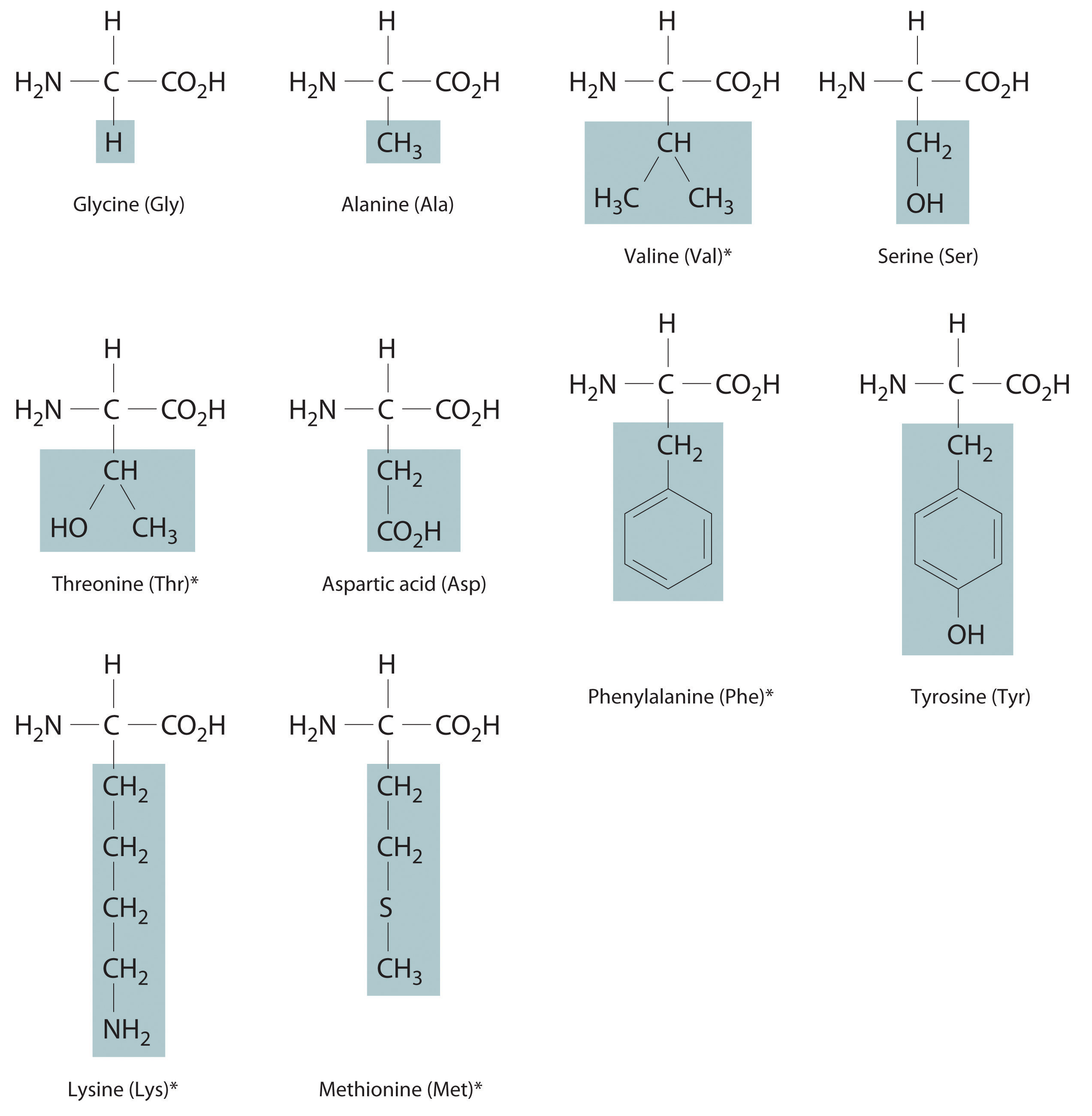 General Chemistry Principles Patterns And Applications V1 0