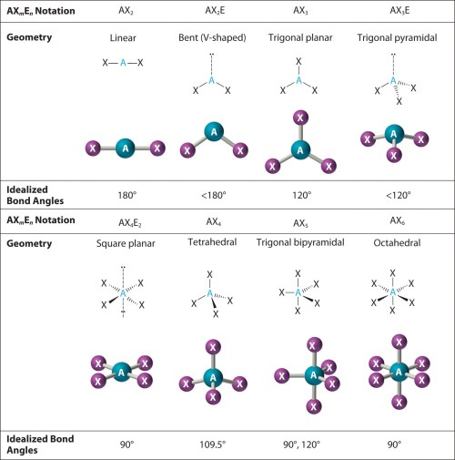 small resolution of general chemistry principles patterns and applications v1 0 flatworld electron dot structure co2 sbr2 electron dot
