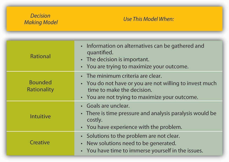 Organizational Behavior V1 1