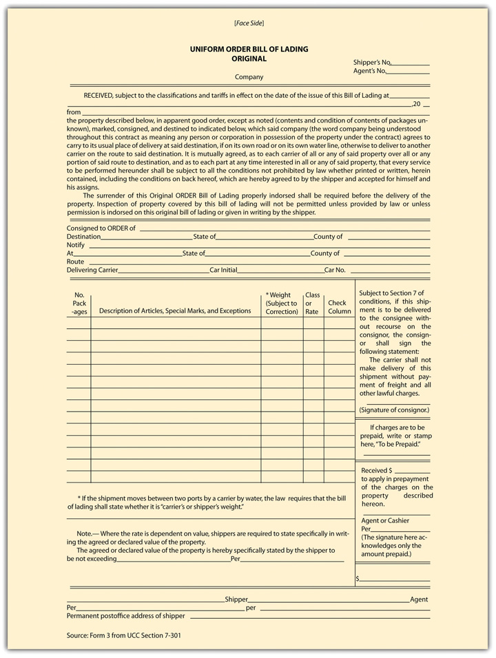 goods sales contract template