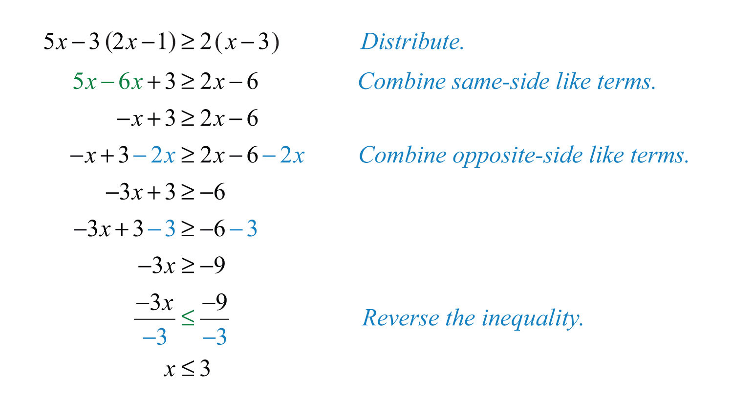 Solving Linear Equations In One Variable Ppt