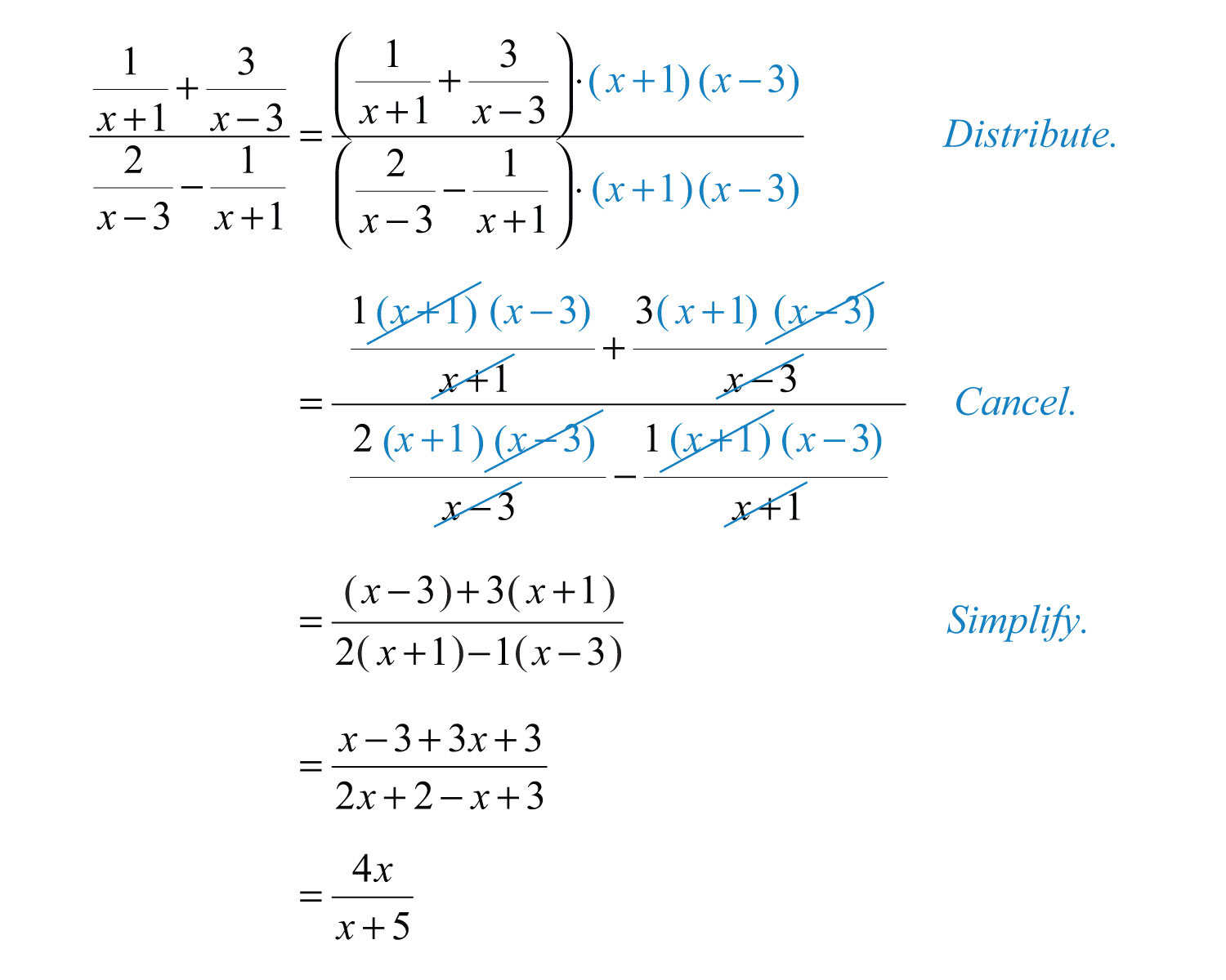 Solve A Polynomial Equation Getting Rid Of The