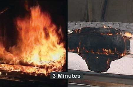 Federal Fire Standards require mattress to withstand open flame.