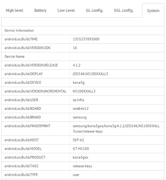 Samsung GT-N5100 appears on GLBenchmark