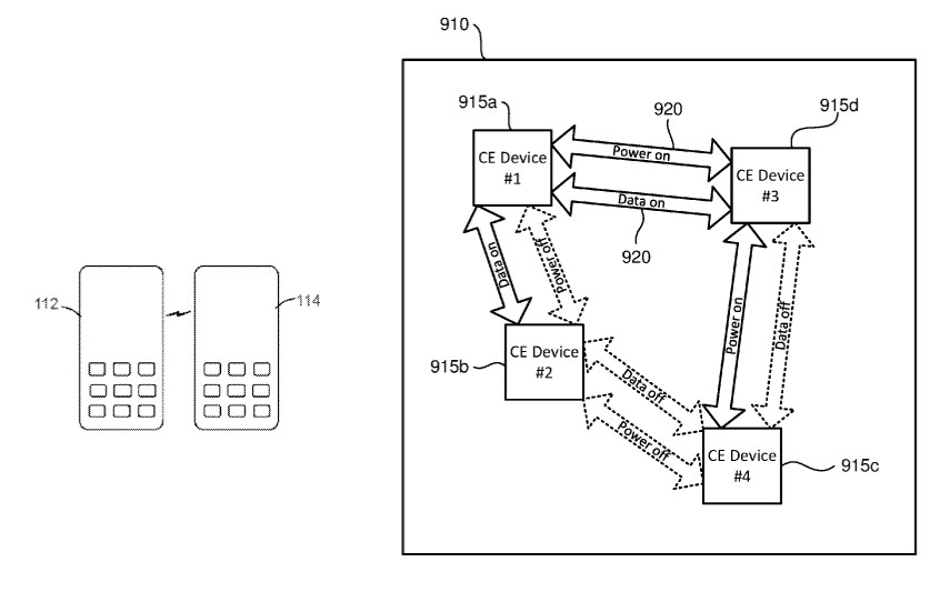 Sony files patent for wireless charging between two devices