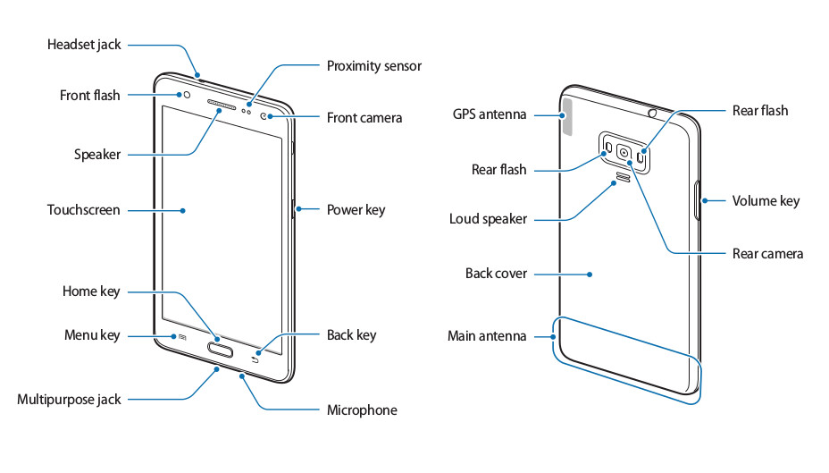 Samsung Z4 user manual reveals dual LED rear flash, selfie