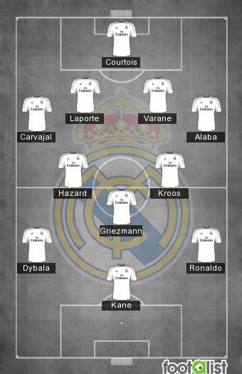 Ral Madrid 2019 Par Leno1234 Footalist