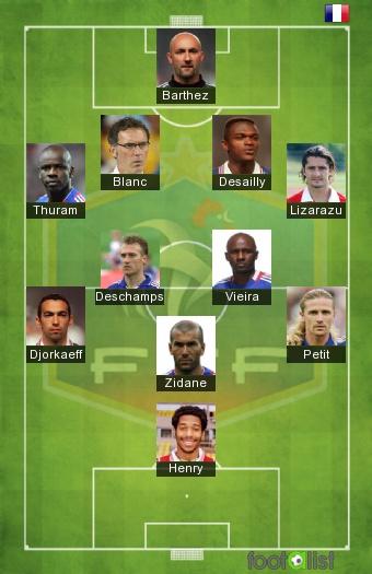 Joueur Equipe De France 1998 : joueur, equipe, france, Equipe, France, Maxou69, Footalist