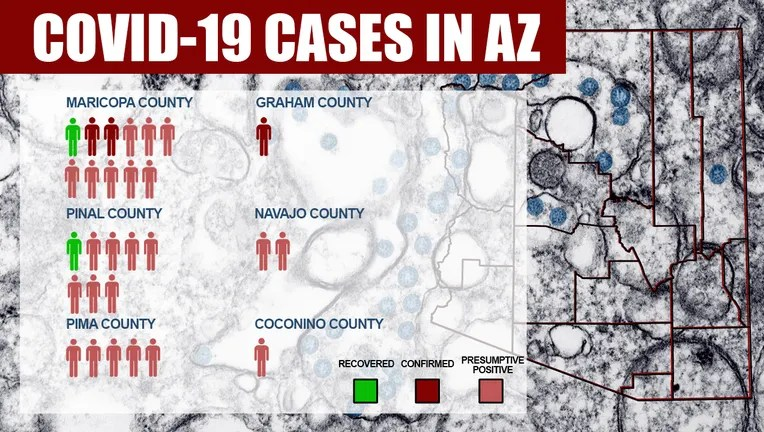 Coronavirus in Arizona: Latest case numbers | FOX 10 Phoenix