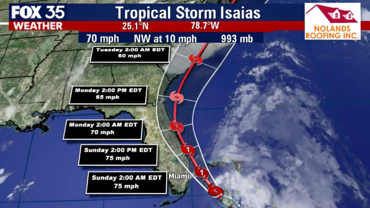 Isaias Weakens To Tropical Storm As It Nears Florida S