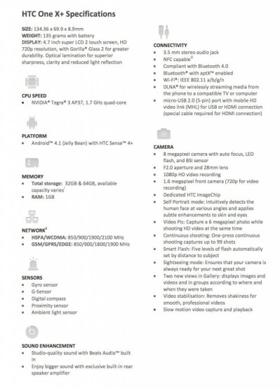 HTC-One-X-Specifications-737x1024