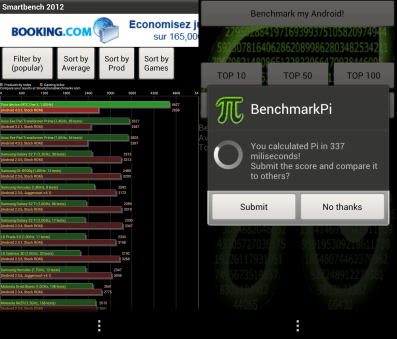 Smartbench-BenchmarkPi-HTC-One-X