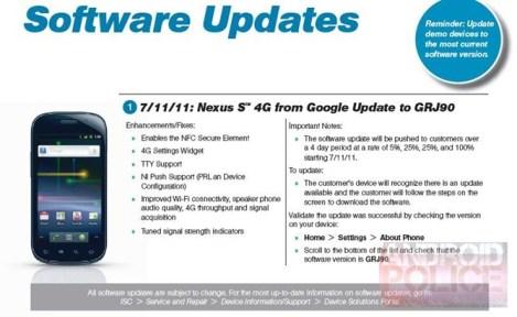 android-google-samsung-nexus-s-4g-2.3.5-build-GRJ90-