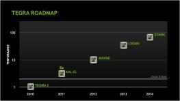 nvidia-quad-dore-calendrier-evolution