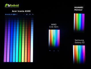 test-ecran-wiko-cink-slim-degrade-couleur