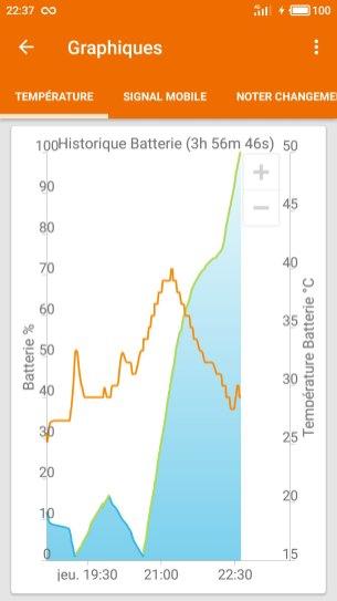 meizu-m5-note-screen_batterie-recharge